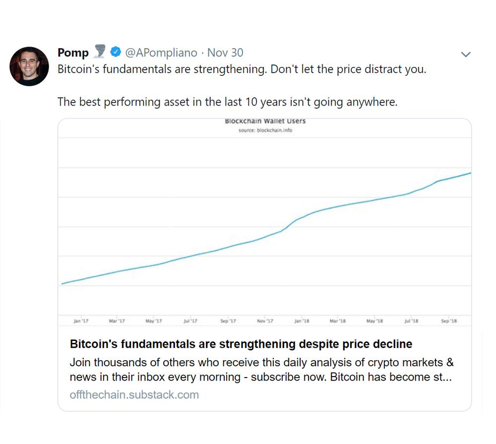BTC-Preisprognose
