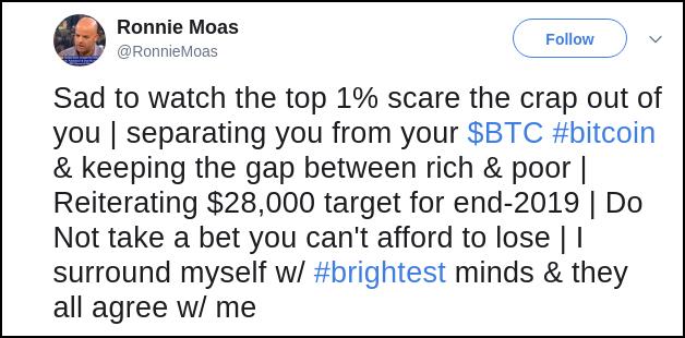 Ronnie Moas BTC-Preisvorhersage